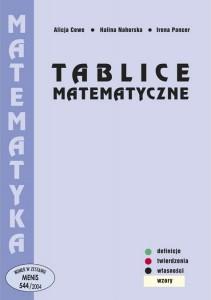 tablice_matematyczne